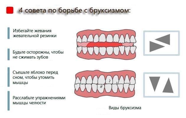 pochemu-rebenok-nochjyu-skripit-zubami